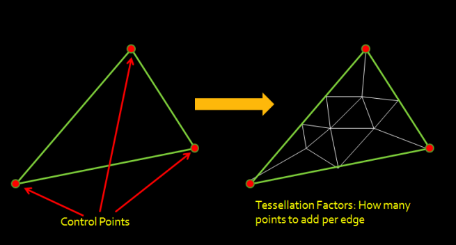 text_TessellationFactors